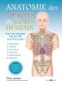 ANATOMIE DES MUSCLES DU CORPS HUMAIN